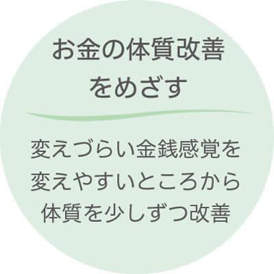 ファイナンシャルカウンセリング 3